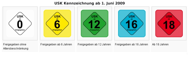 Neue USK Kennzeichnung 2009